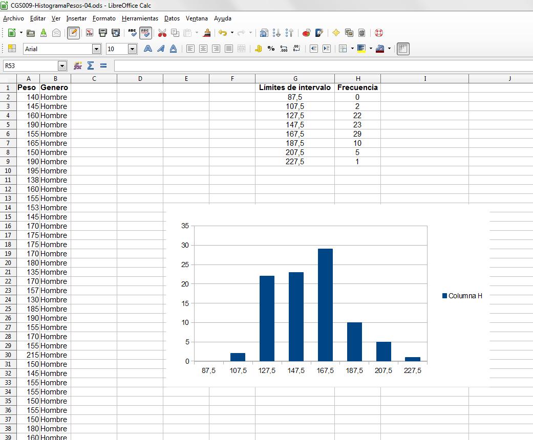Hojas de cálculo (Calc, Excel y similares) | PostData